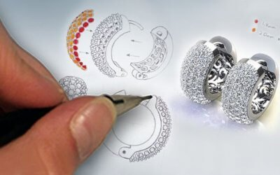 How to create a jewel