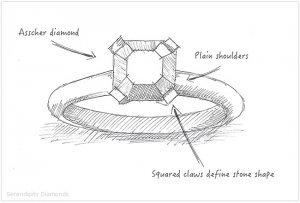 Corso di Design del gioiello nella nostra scuola orafa